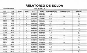 EXEMPLO RELATORIO1